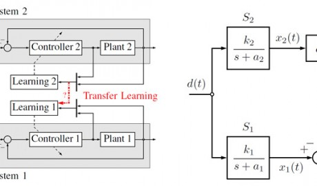 Efficient Multi-Task and Multi-Robot Learning